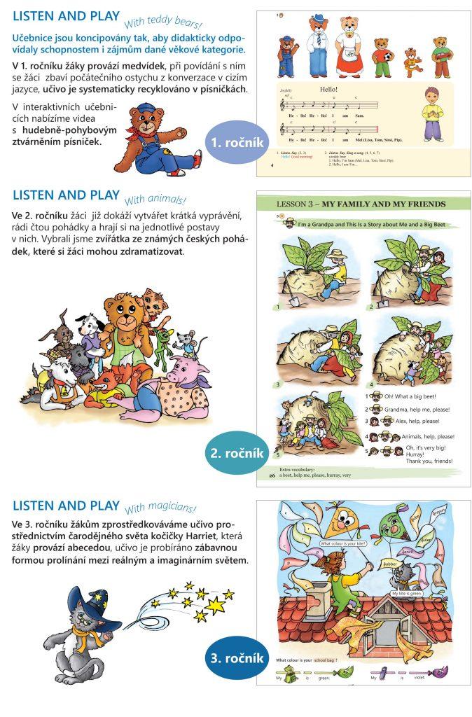 LISTEN AND PLAY jsou řady učebních materiálů určených pro 1., 2. a 3. ročník výuky anglického jazyka na základních školách