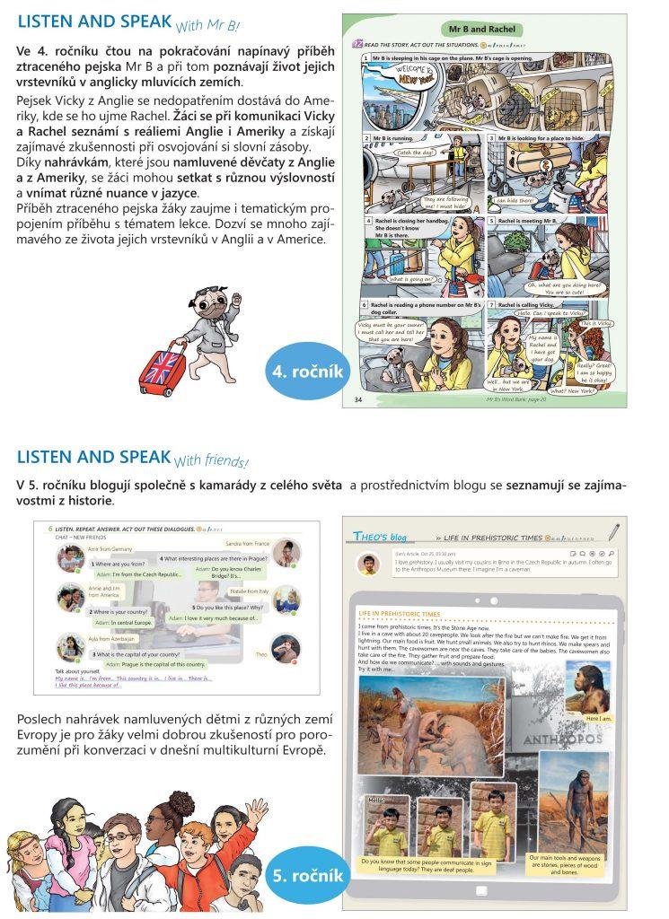 LISTEN AND SPEAK jsou řady učebních materiálů určených pro 4. a 5. ročník výuky anglického jazyka